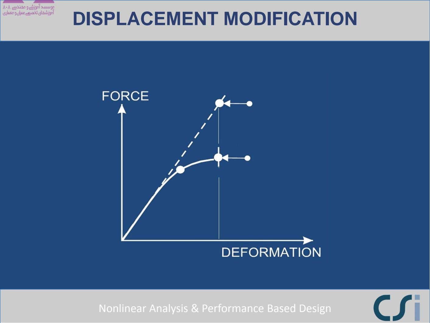 DISPLACEMENT MODIFICATION Nonlinear Analysis & Performance Based Design