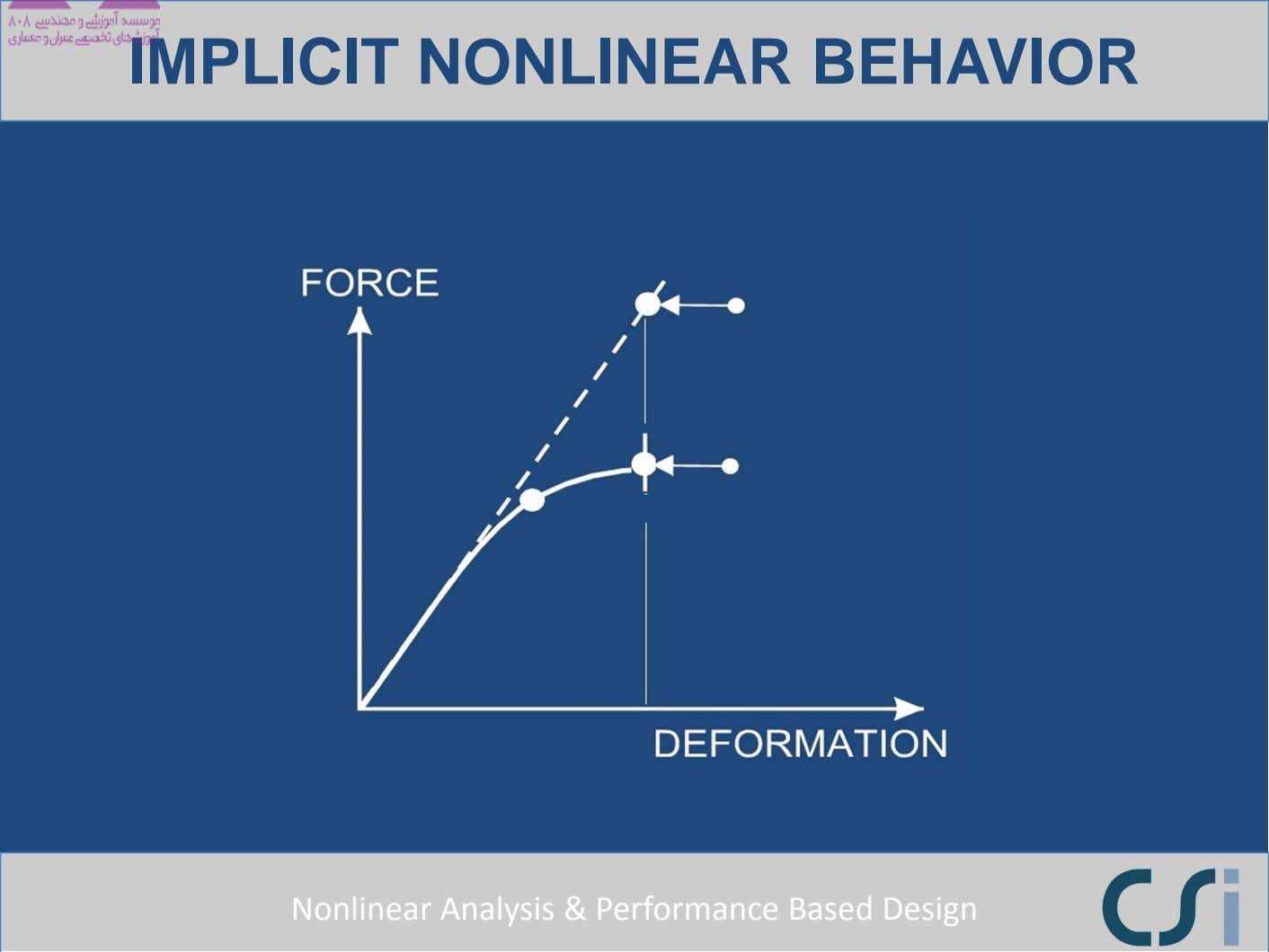 IMPLICIT NONLINEAR BEHAVIOR Nonlinear Analysis & Performance Based Design
