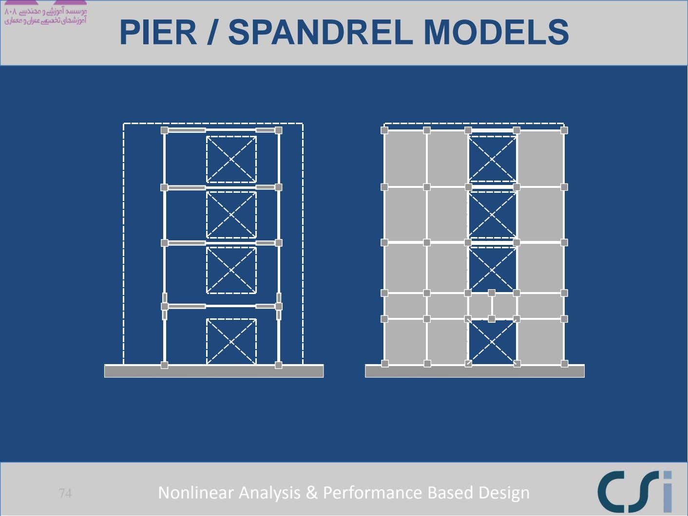 PIER / SPANDREL MODELS 74 Nonlinear Analysis & Performance Based Design