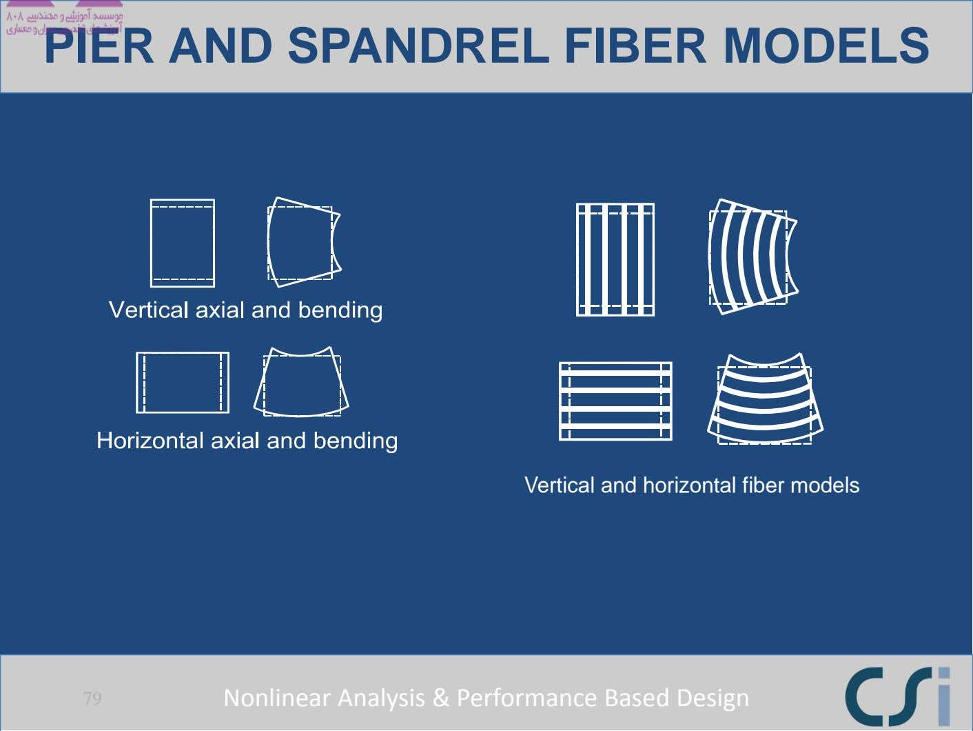 PIER AND SPANDREL FIBER MODELS Vertical and horizontal fiber models 79 Nonlinear Analysis & Performance
