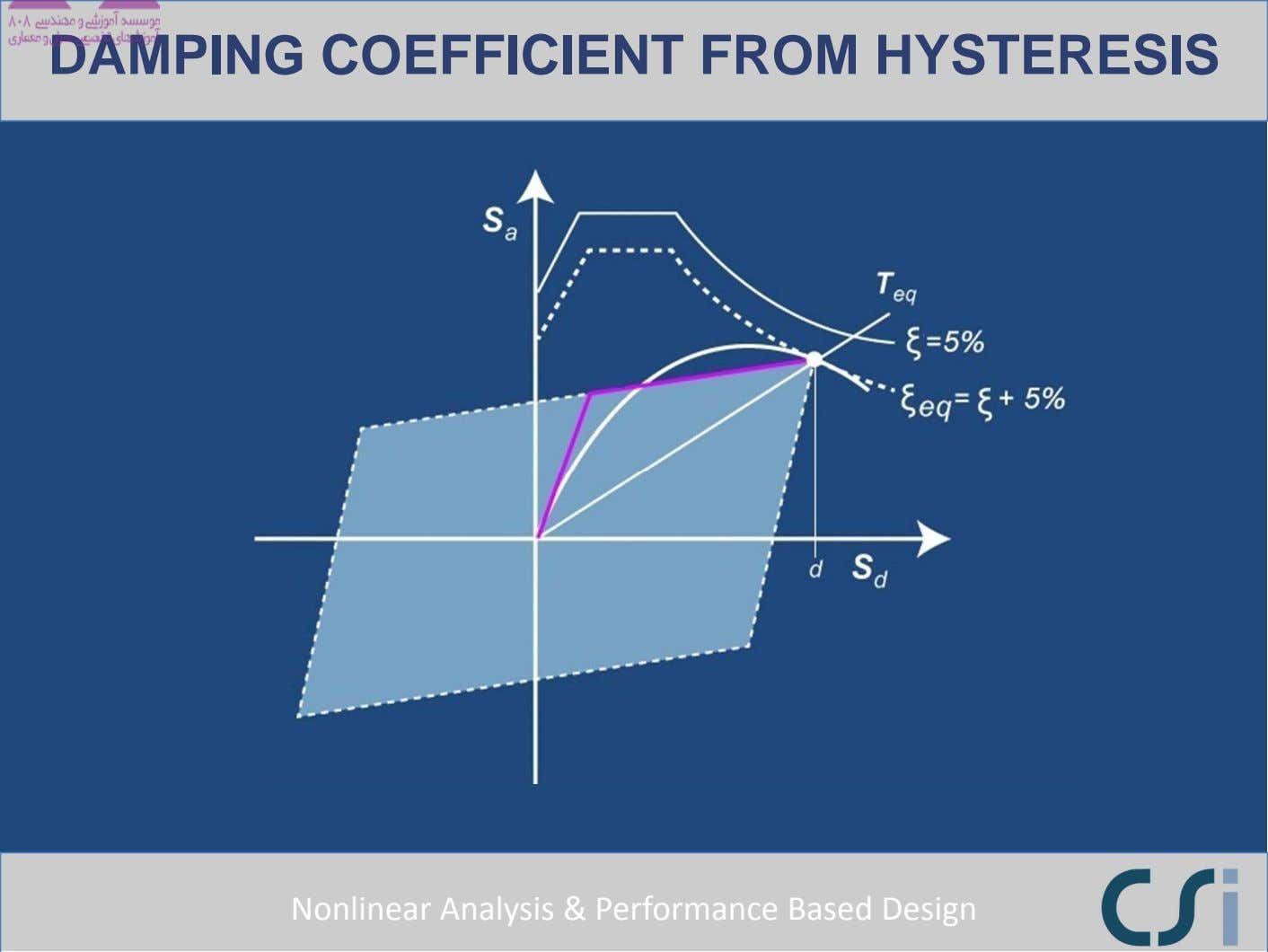 DAMPING COEFFICIENT FROM HYSTERESIS Nonlinear Analysis & Performance Based Design