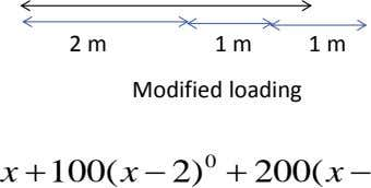 2 m 1 m Modified loading 1 m 0 x  100 ( x 