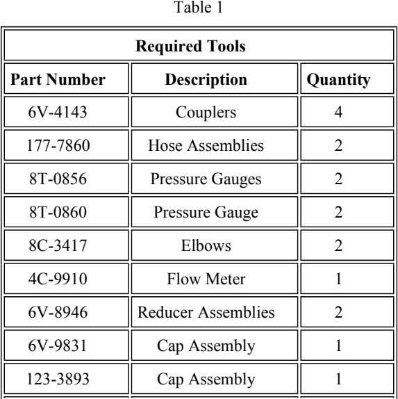 Table 1 Required Tools Part Number Description Quantity 6V-4143 Couplers 4 177-7860 Hose Assemblies 2