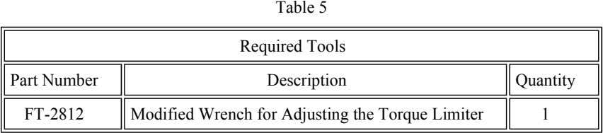 Table 5 Required Tools Part Number Description Quantity FT-2812 Modified Wrench for Adjusting the Torque