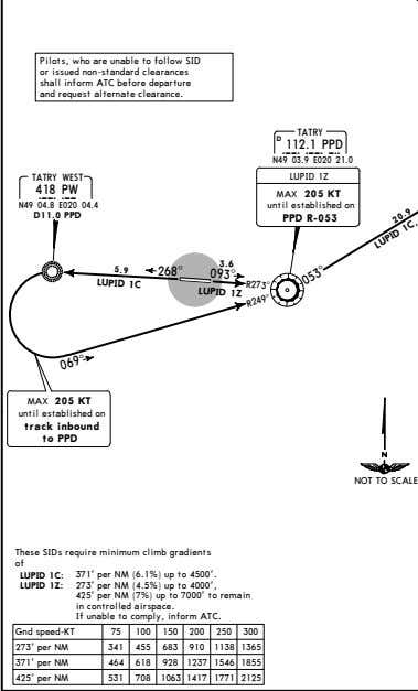 Pilots, who are unable to follow SID or issued non-standard clearances shall inform ATC before