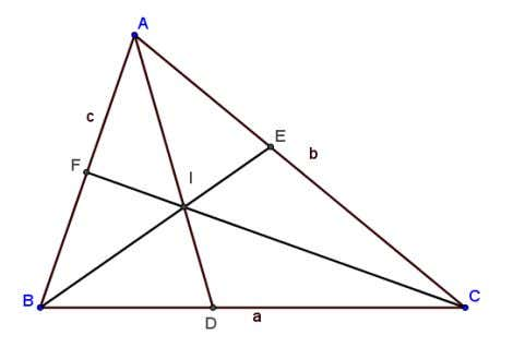 Teorema 1 Theorem I - intersect¸ia bisectoarelor ABC ⇒ AI = bAB +c AC a+b+c .