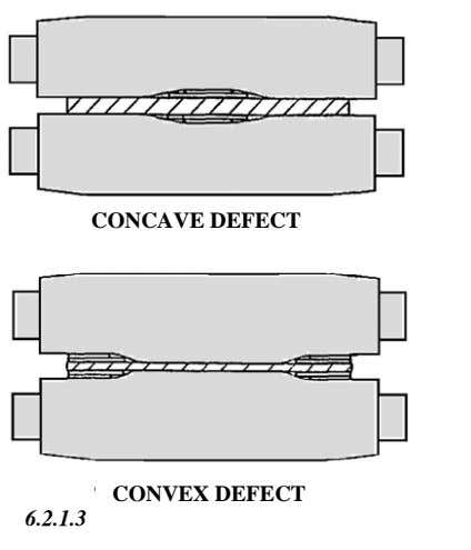 CONCAVE DEFECT CONVEX DEFECT 6.2.1.3