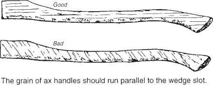 and too riddled with checks to be good handle stock. iv Figure 36—The grain of ax