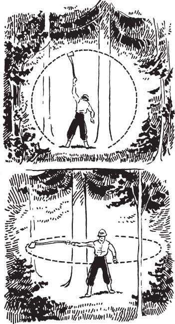 Using Axes Figures 83—Clear an area completely around the tree before starting to chop (drawings by