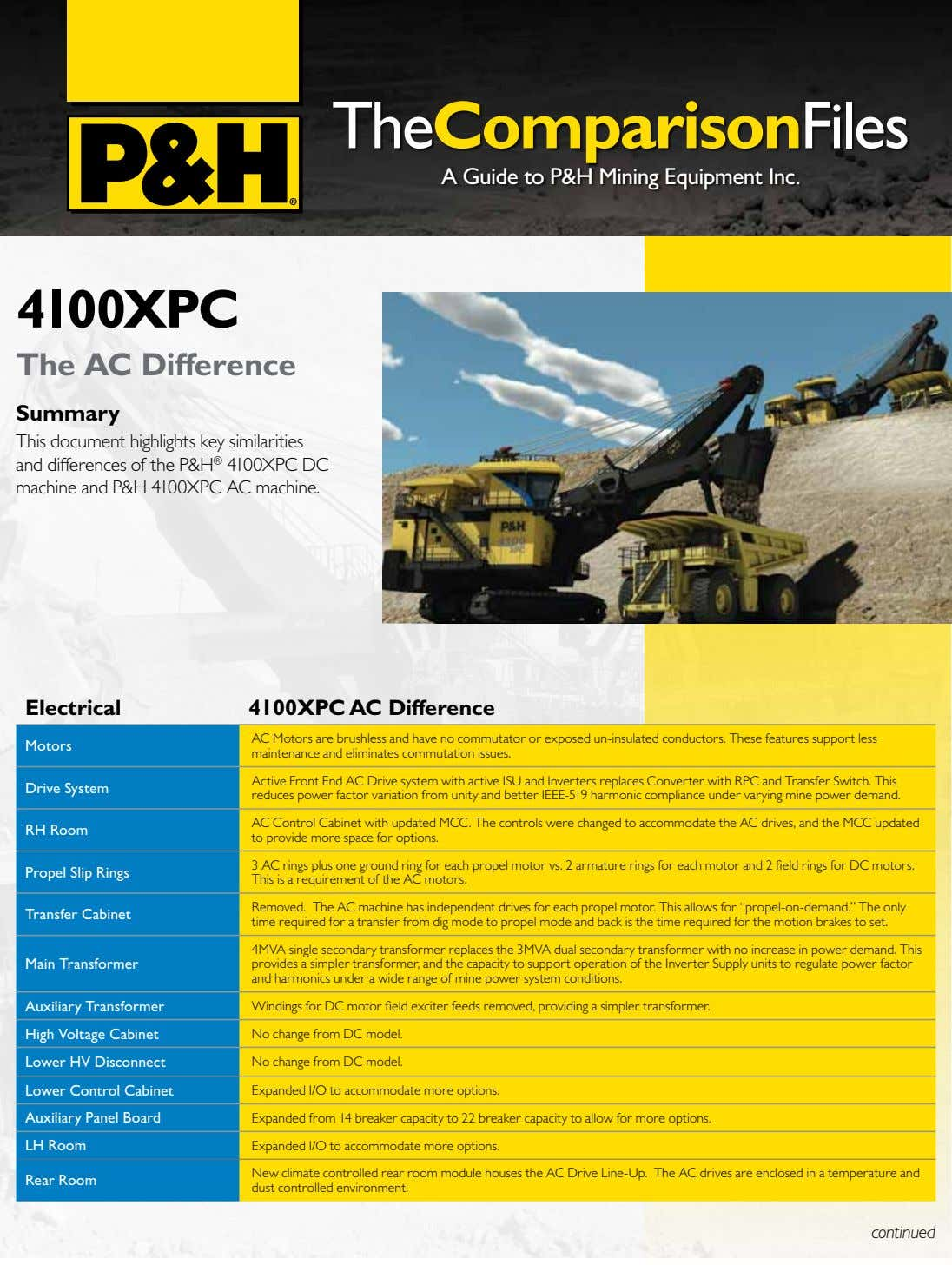 TheComparisonFiles A Guide to P&H Mining Equipment Inc. 4100XPC The AC Difference Summary This document