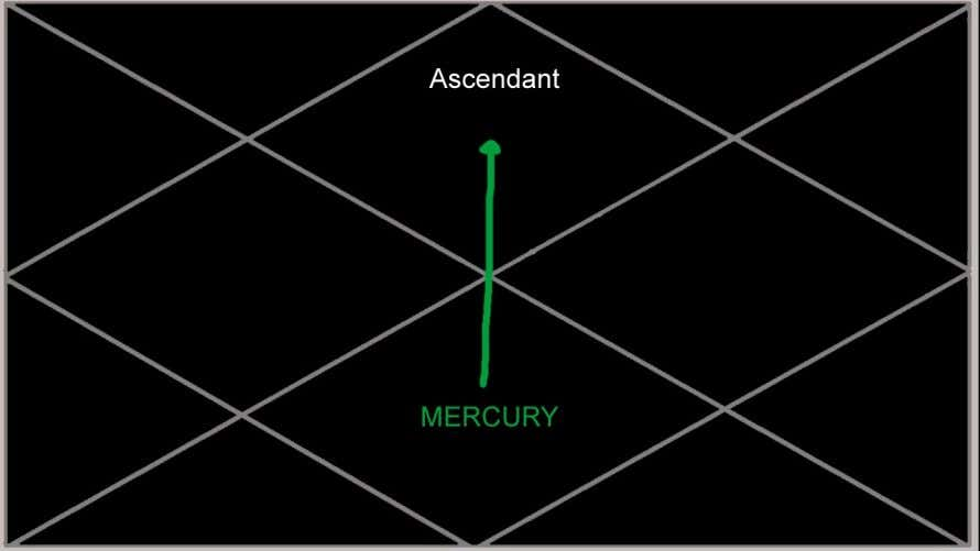 in an isolated foreign place. Mercury in the 7th house: Mercury for 17 years here will