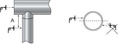 "Fig. 9 If possible, the distance ""A"" should be equal to 3 times the diameter of"