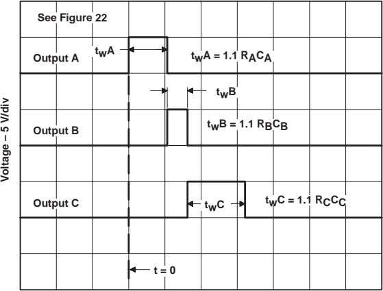 See Figure 22 t w A t w A = 1.1 R Output A A