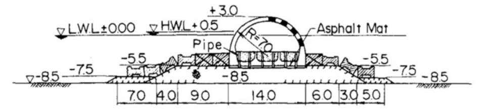 caisson manufactured in a caisson yard at Miyazaki Port. Figure 2-8: Cross-section of semi-circular caisson
