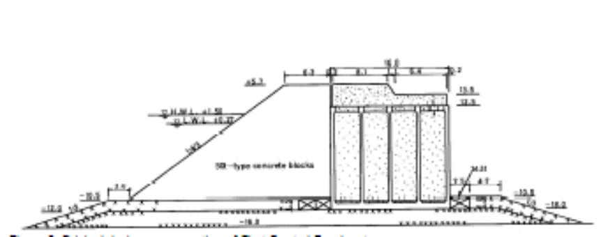 to be protected by 50 tonnes concrete blocks, cf. Fig. 8-7. Figure 8-7: Cross-section, First Central