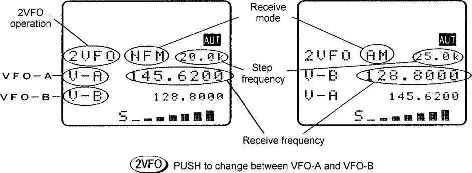 "and VFO "" V-B "" alternate between active and standby. The first time you enter a"