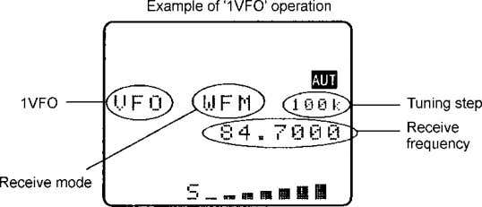Both 1VFO and 2VFO modes may be referred to simply as VFO mode or manual mode