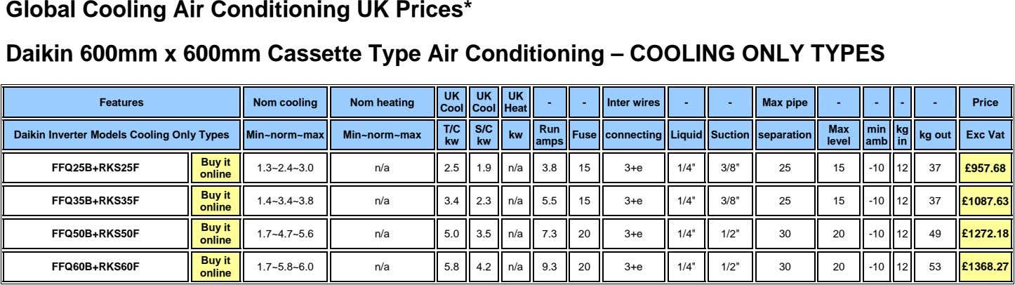 Global Cooling Air Conditioning UK Prices* Daikin 600mm x 600mm Cassette Type Air Conditioning –