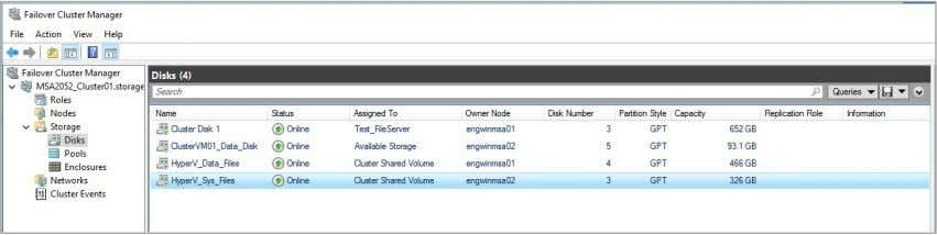 Technical white paper Page 21 Figure 22. View from Windows Failover Cluster Manager showing HyperV_SysFiles volume
