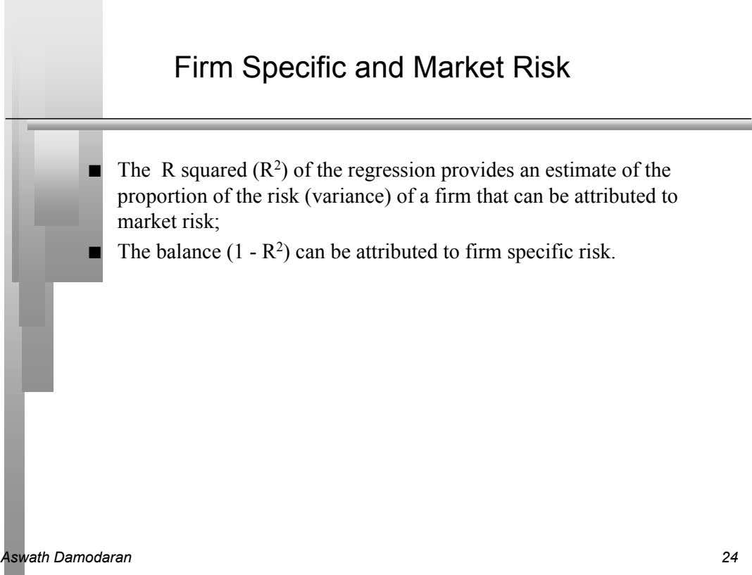 Firm Specific and Market Risk n The R squared (R 2 ) of the regression