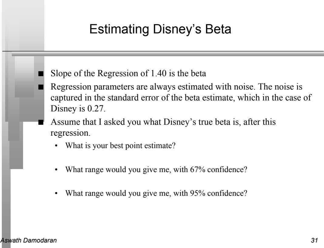 Estimating Disney's Beta n Slope of the Regression of 1.40 is the beta n Regression