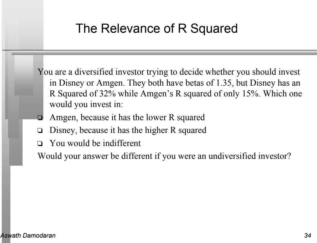 The Relevance of R Squared You are a diversified investor trying to decide whether you