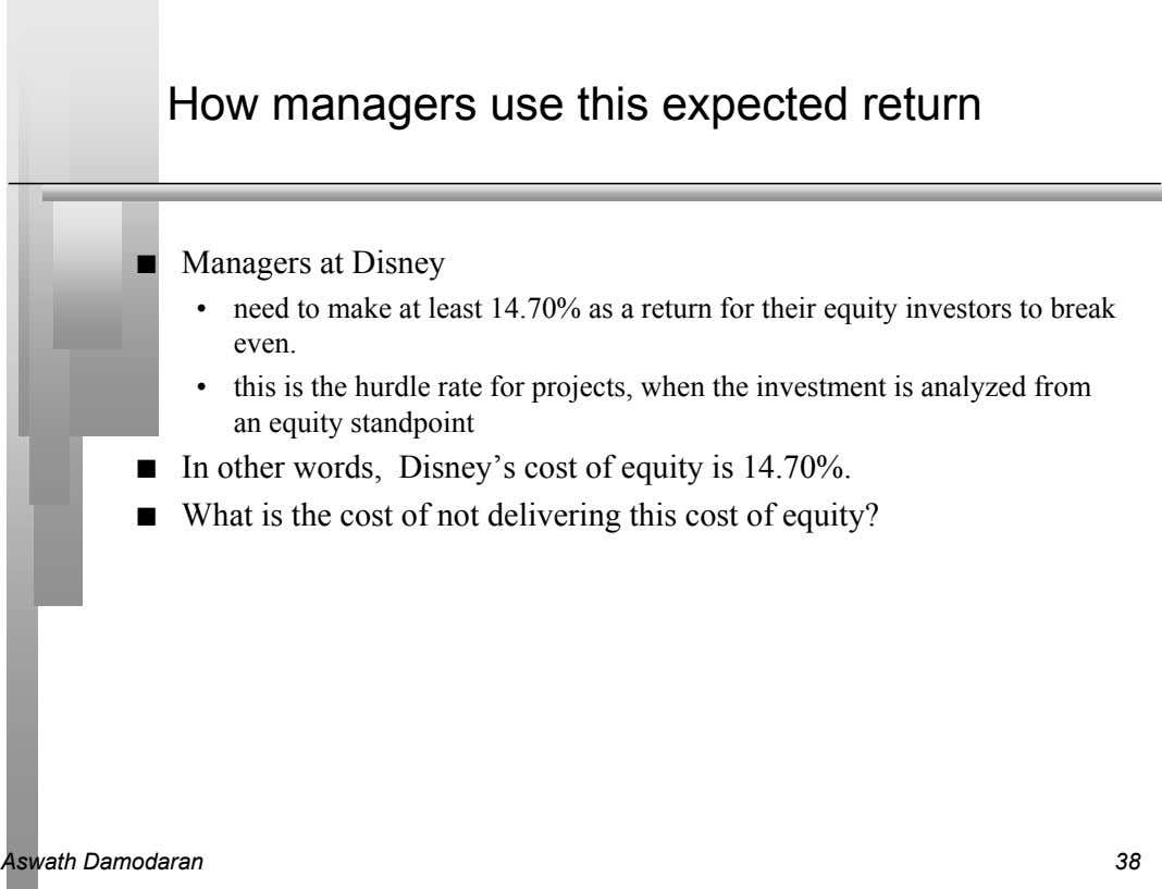 How managers use this expected return n Managers at Disney • need to make at