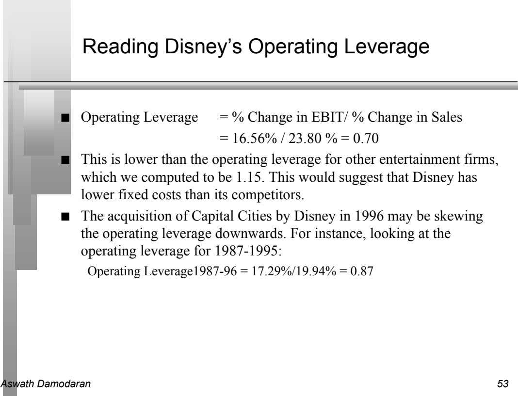 Reading Disney's Operating Leverage n Operating Leverage = % Change in EBIT/ % Change in