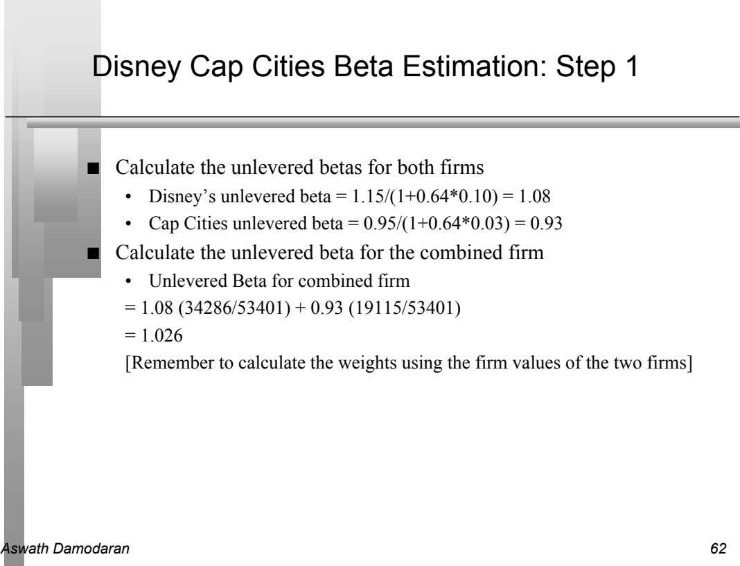 Disney Cap Cities Beta Estimation: Step 1 n Calculate the unlevered betas for both firms