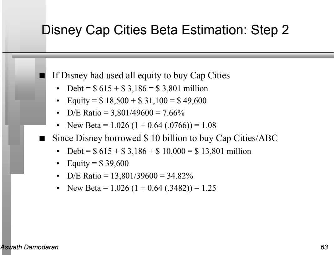 Disney Cap Cities Beta Estimation: Step 2 n If Disney had used all equity to