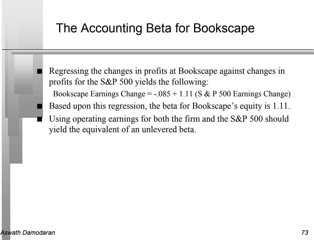 The Accounting Beta for Bookscape n Regressing the changes in profits at Bookscape against changes