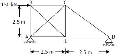 area of each member to be 15 x 10-4 m2. 10M 9. Find the forces in