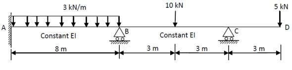 and bending moment diagram for the continuous beam. 10M 2. Analyze the continuous beam shown in