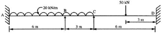 GPa and I = 16 x 107 mm4. Draw the bending moment diagram. 10M Analyze the