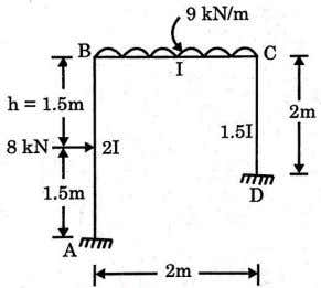 slope deflection method and draw the bending moment diagram. 9. Analyze the portal frame shown in