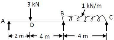 distribution method. Draw the SF and BM diagrams. 10M 3. Analyze the continuous beam shown in
