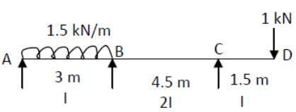 distribution method. Draw B.M and S.F diagrams. 10M 4. Analyze the continuous beam shown in figure