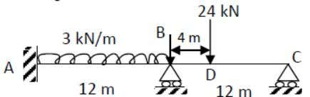 uniform throughout. Draw S.F and B.M diagrams. 10M 5. Analyze the continuous beam as shown in