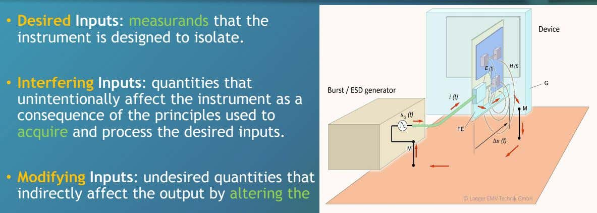 • Desired Inputs: measurands that the instrument is designed to isolate. • Interfering Inputs: quantities