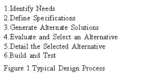 on the Design Process step of creating specifications. Figure 1 shows a representative Design Process which