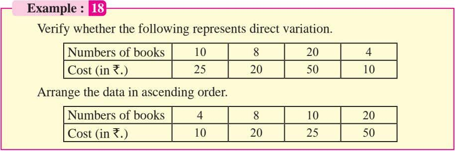 Example : 18 Verify whether the following represents direct variation. Numbers of books 10 8