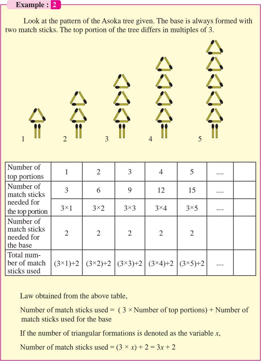 Example : 2 Look at the pattern of the Asoka tree given. The base is