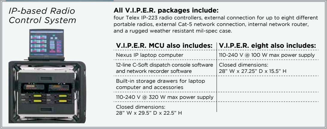IP-based Radio Control System All V.I.P.E.R. packages include: four Telex IP-223 radio controllers, external connection
