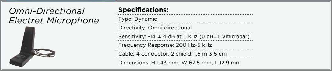 Omni-Directional Electret Microphone Specifications: Type: Dynamic Directivity: Omni-directional Sensitivity: -14 ±