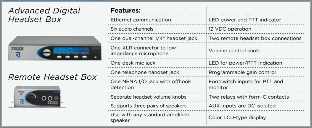 Advanced Digital Headset Box Features: Ethernet communication LED power and PTT indicator Six audio channels