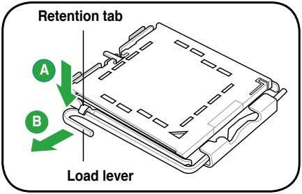 Retention tab A B Load lever