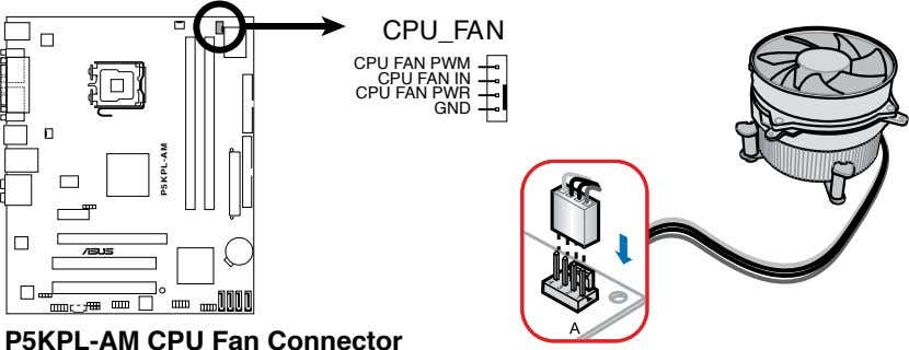 CPU_ FA N CPU FAN PWM CPU FAN IN CPU FAN PWR GND P5KPL-AM CPU