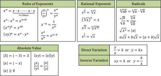 Rules of Exponents Rational Exponent Radicals Absolute Value Direct Variation Inverse Variation