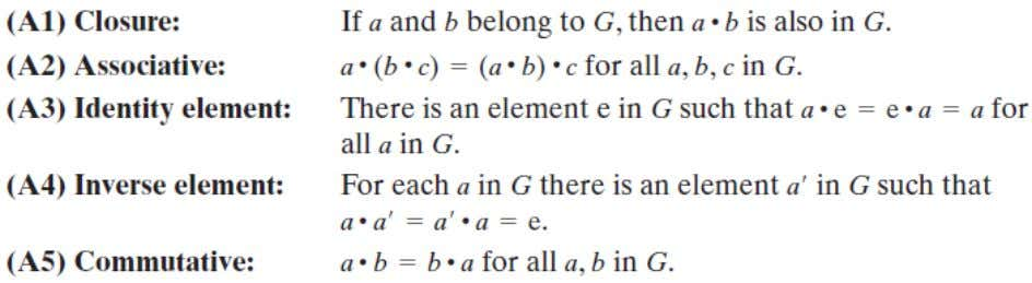 Elliptic Curve Cryptography (Skip) Abelian Groups {G, .}  An elliptic curve is defined by an