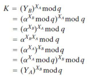  These two calculations Proof produce identical results by the rules of modular arithmetic The result